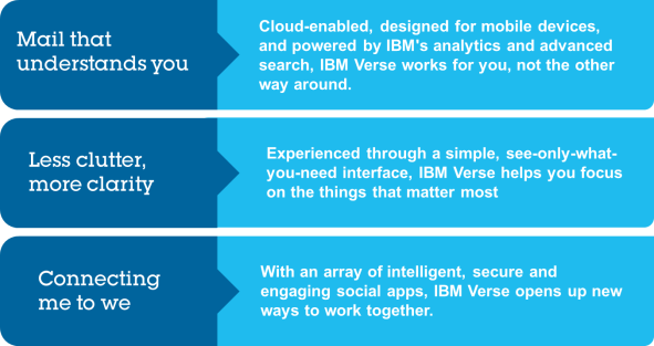 IBM_Verse_Information